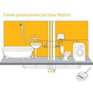 Рейтинг систем защиты от протечек: характеристики, правила выбора и эксплуатации